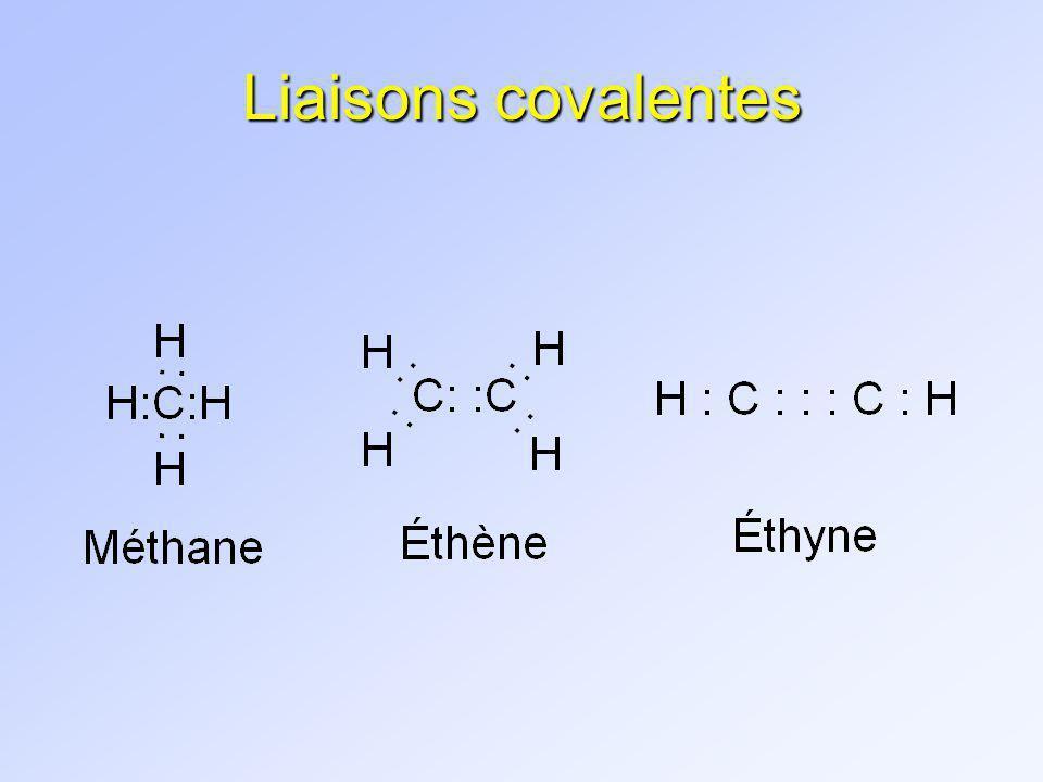 énergie de liaison énergie de liaison : énergie pour briser une liaison liens multiples + forts que liens simples MAIS lien + fort que lien (recouvrement) énergie de liaison