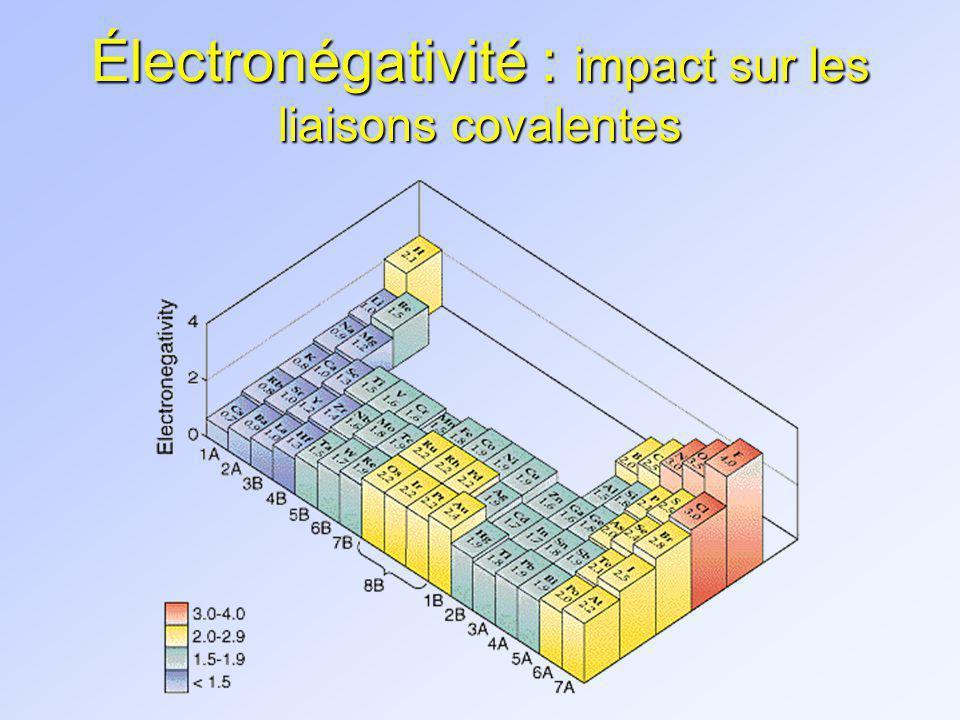 Liaisons covalentes polaires n Dans la plupart des liaisons organiques, les électrons ne sont pas symétriquement partagés => liaisons covalentes polaires (électronégativité) n La répulsion des électrons régit la configuration des molécules (exemples: BeCl 2, BCl 3 et CH 4 ) A + : B - NB La polarisation peut être ressentie à plusieurs atomes de distance : effet inductif.