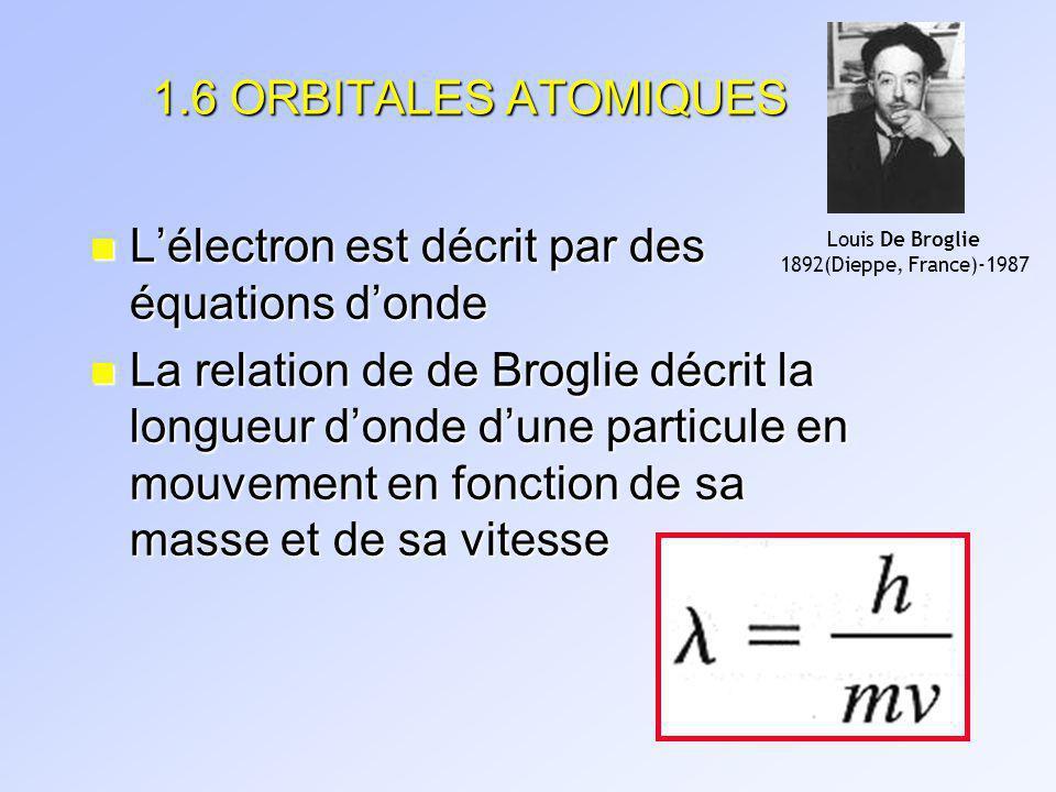 MÉCANIQUE QUANTIQUE n La théorie qui décrit le mouvement de lélectron est appelé mécanique quantique.