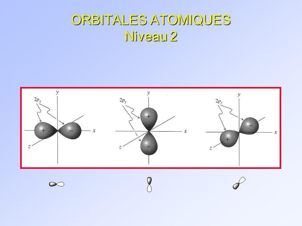 Remplir les ORBITALES ATOMIQUES n 1.