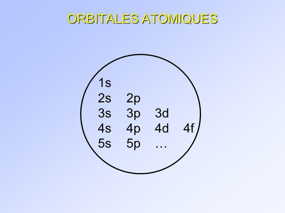 ORBITALES ATOMIQUES 1s 2s2p 3s3p3d 4s4p4d4f 5s5p…