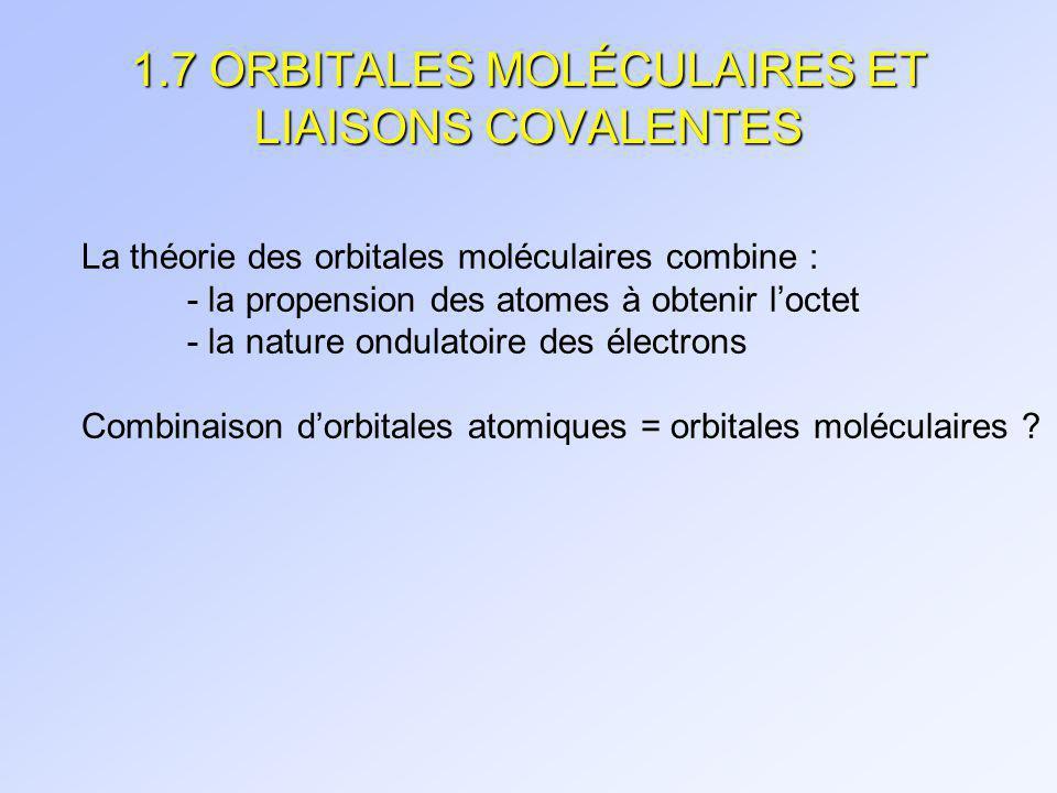 1.7 ORBITALES MOLÉCULAIRES ET LIAISONS COVALENTES (lien H-H) + ou -à mesure de la formation du lien, libération dE - + le recouvrement est bon et grand, + il y libération dE jusquà ce que les noyaux se repoussent