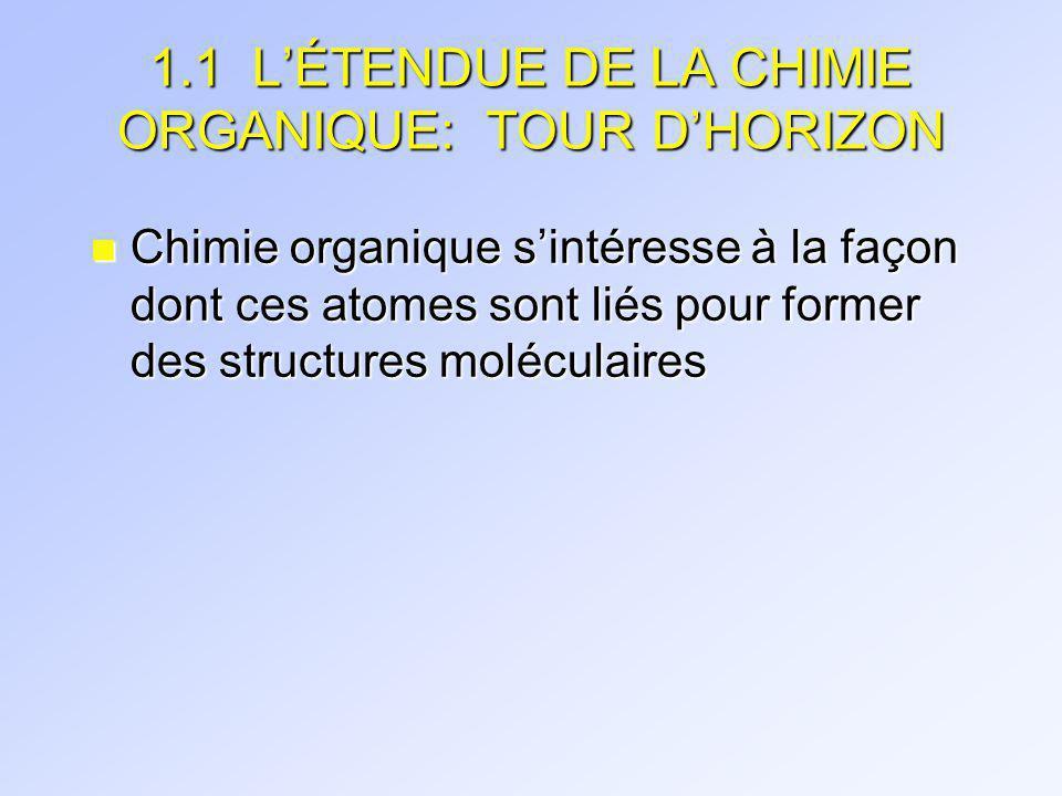 1.1 LÉTENDUE DE LA CHIMIE ORGANIQUE: TOUR DHORIZON n Chimie organique => Relation entre la structure des molécules et les réactions.