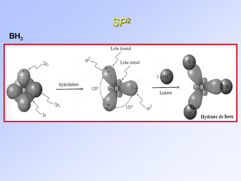 SP 3 Méthane, CH 4, tétraèdre. C8_METHA.MOV