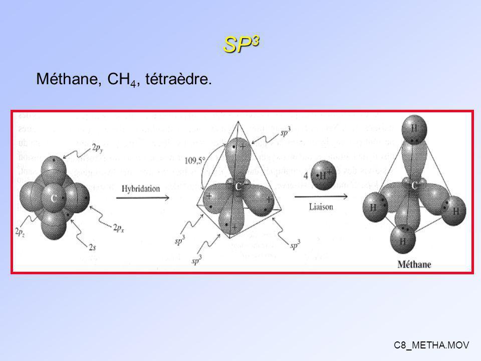 SP 3 Méthane, CH 4, tétraèdre.