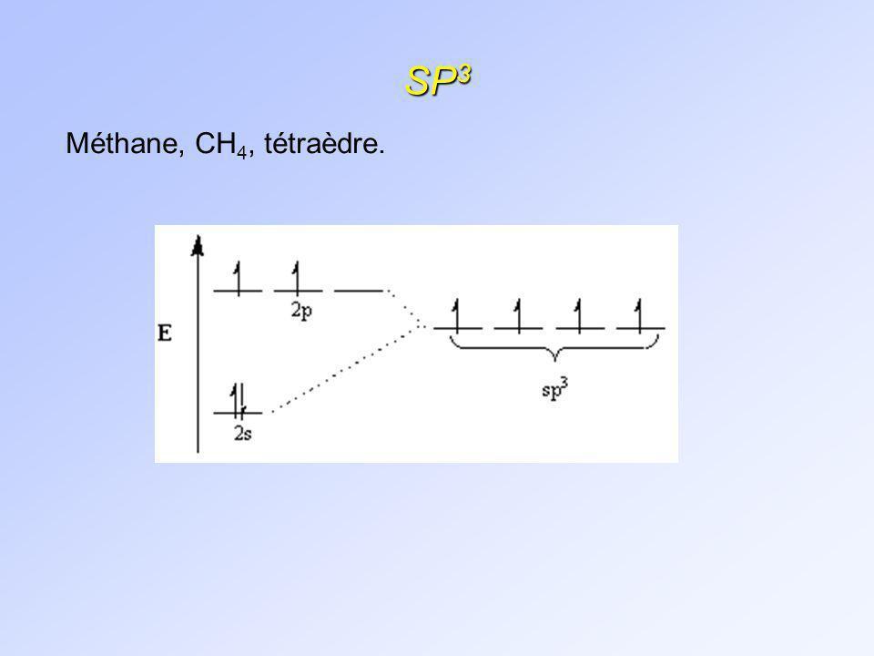 ÉTHANE Que des liaisons Le méthane et léthane sont des molécules non-polaires.