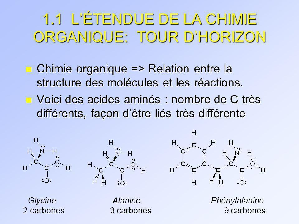 1.1 LÉTENDUE DE LA CHIMIE ORGANIQUE: TOUR DHORIZON n Voici des acides aminés : nombre de C très différents, façon dêtre liés très différente n Pourtant, propriétés semblables : hydrosolubles, amphotères, … Méthionine 5 carbones