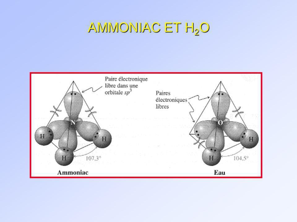 ÉTHÈNE ET ÉTHYNE (ACÉTYLÈNE) C-C = 1,33Å C-H = 1,08Å C-C = 1,20Å C-H = 1,06Å C10_ETHE.MOV C11_ETHY.MOV