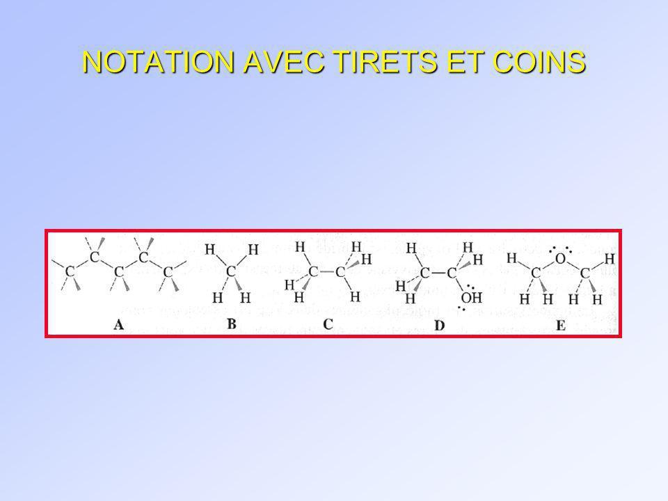 SOMMAIRE loi de Coulomb liaisons ioniques : attraction de deux ions opposés liaisons covalentes : partage de deux électrons liaisons polaires et non-polaires énergie de liaison : énergie libéré lors de la formation dun lien structure de Lewis règle de loctet formes de résonance (déplacement, mouvement dé) orbitales : endroit où « circule » les é atomique (s,p,d), moléculaire (, ), hydride (sp, sp 2, sp 3 ) remplissage des orbitales + bas niveau, 2 é max.