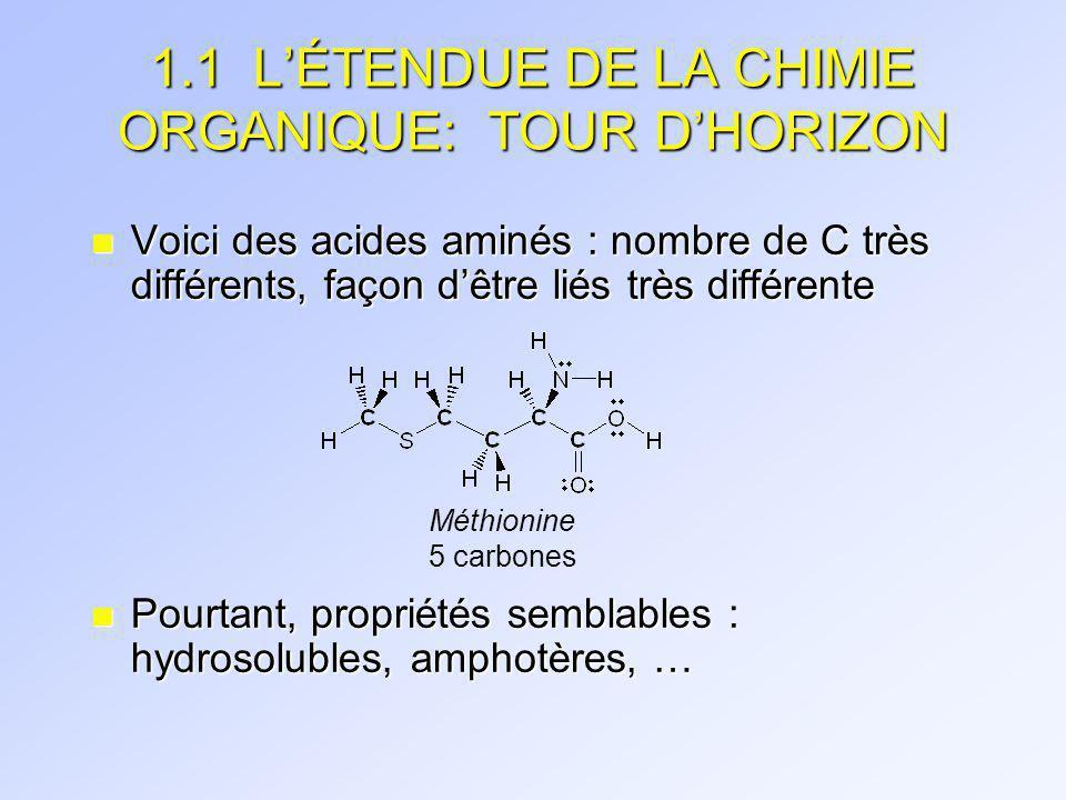 1.1 LÉTENDUE DE LA CHIMIE ORGANIQUE: TOUR DHORIZON n La chimie des molécules organiques dépend peu du nbre et disposition des C et H n Dépend surtout des autres sortes datomes O, N, S, Cl, Br, … n Les parties de la molécule contenant de petits groupes de ces atomes sont appelées groupements fonctionnels (fonctionalités).