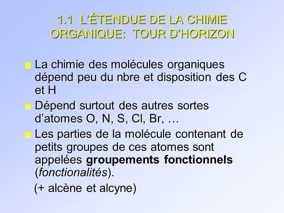 1.1 LÉTENDUE DE LA CHIMIE ORGANIQUE: TOUR DHORIZON n Alors C et H pas importants .