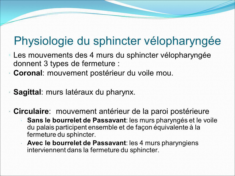 Physiologie du sphincter vélopharyngée Les mouvements des 4 murs du sphincter vélopharyngée donnent 3 types de fermeture : Coronal: mouvement postérie