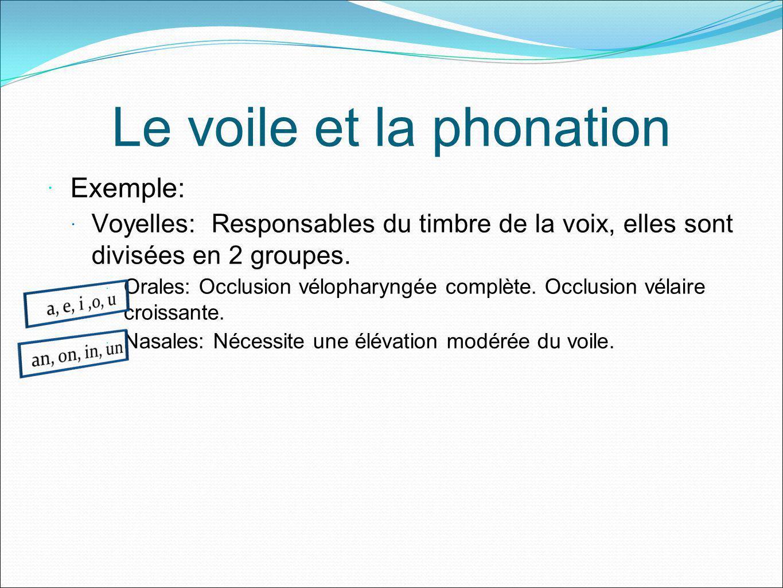 Le voile et la phonation Exemple: Voyelles: Responsables du timbre de la voix, elles sont divisées en 2 groupes. Orales: Occlusion vélopharyngée compl