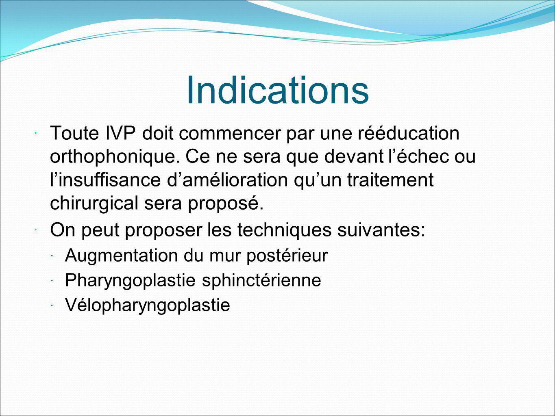 Indications Toute IVP doit commencer par une rééducation orthophonique. Ce ne sera que devant léchec ou linsuffisance damélioration quun traitement ch