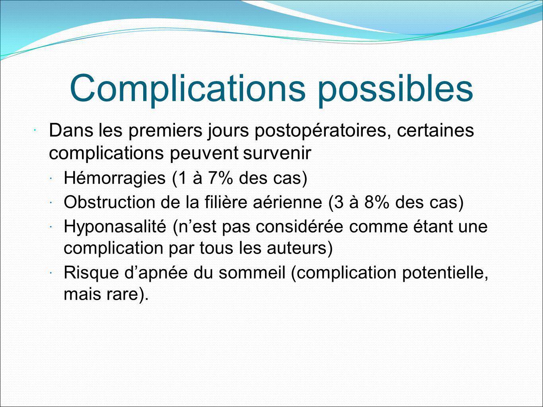 Complications possibles Dans les premiers jours postopératoires, certaines complications peuvent survenir Hémorragies (1 à 7% des cas) Obstruction de