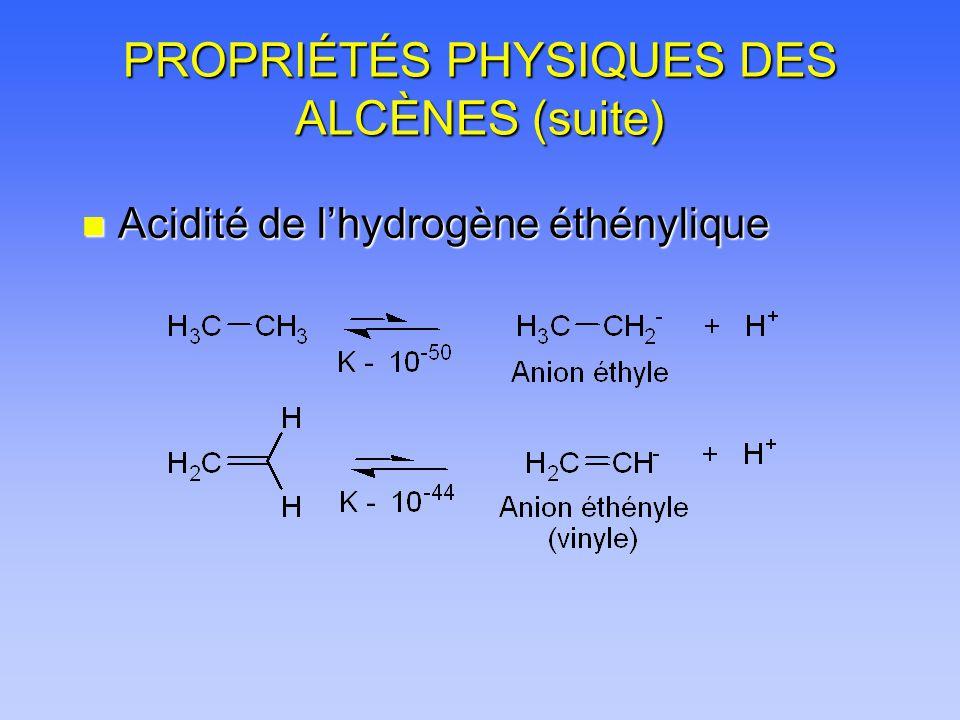 PROPRIÉTÉS PHYSIQUES DES ALCÈNES (suite) n Acidité de lhydrogène éthénylique