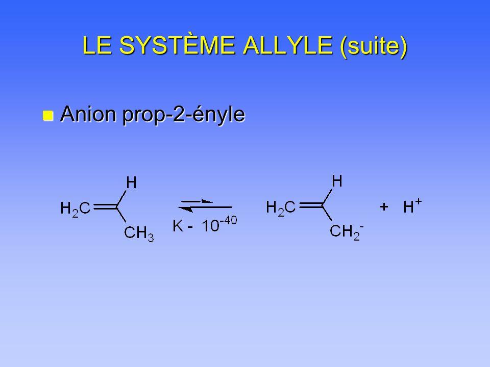 LE SYSTÈME ALLYLE (suite) n Anion prop-2-ényle