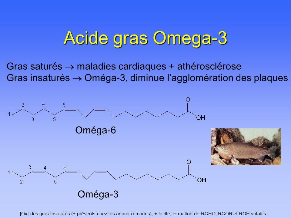 Acide gras Omega-3 Gras saturés maladies cardiaques + athérosclérose Gras insaturés Oméga-3, diminue lagglomération des plaques Oméga-6 Oméga-3 [Ox] d