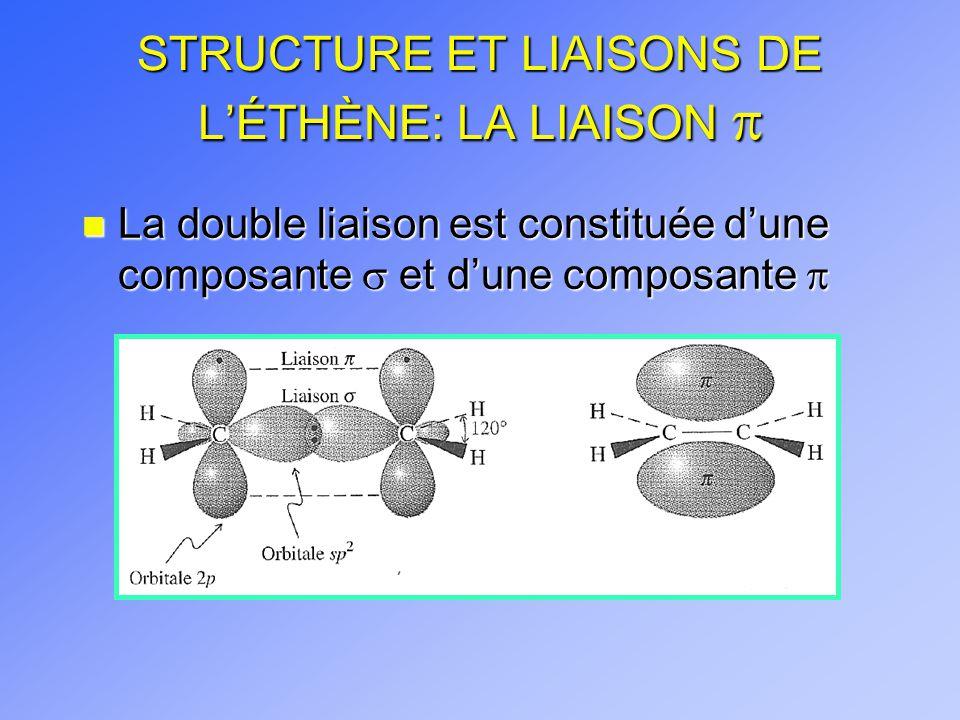 LA LIAISON (suite) La liaison de léthène est « relativement » faible (mais pas de rotation libre) La liaison de léthène est « relativement » faible (mais pas de rotation libre) Lisomérisation thermique nous permet de mesurer la force de la liaison Lisomérisation thermique nous permet de mesurer la force de la liaison