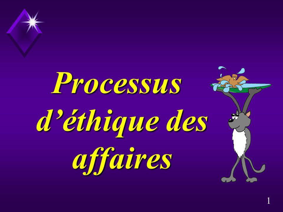 1 Processus déthique des affaires