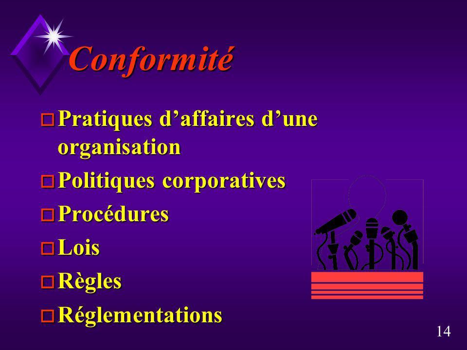 14 Conformité o Pratiques daffaires dune organisation o Politiques corporatives o Procédures o Lois o Règles o Réglementations