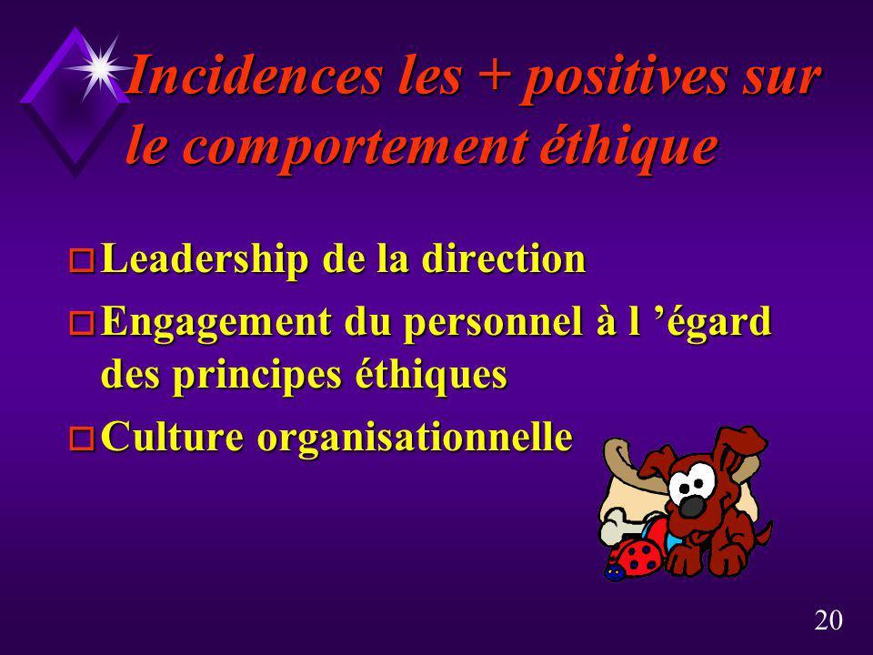 20 Incidences les + positives sur le comportement éthique o Leadership de la direction o Engagement du personnel à l égard des principes éthiques o Cu