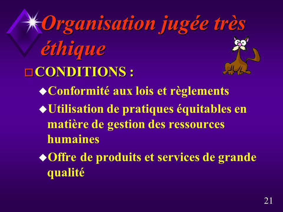 21 Organisation jugée très éthique o CONDITIONS : u Conformité aux lois et règlements u Utilisation de pratiques équitables en matière de gestion des