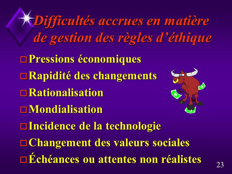 23 Difficultés accrues en matière de gestion des règles déthique o Pressions économiques o Rapidité des changements o Rationalisation o Mondialisation