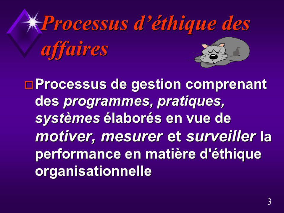 3 Processus déthique des affaires o Processus de gestion comprenant des programmes, pratiques, systèmes élaborés en vue de motiver, mesurer et surveil
