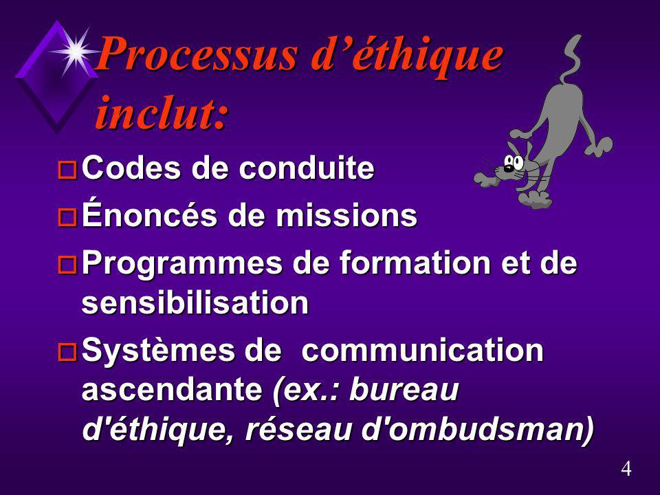 4 Processus déthique inclut: o Codes de conduite o Énoncés de missions o Programmes de formation et de sensibilisation o Systèmes de communication asc
