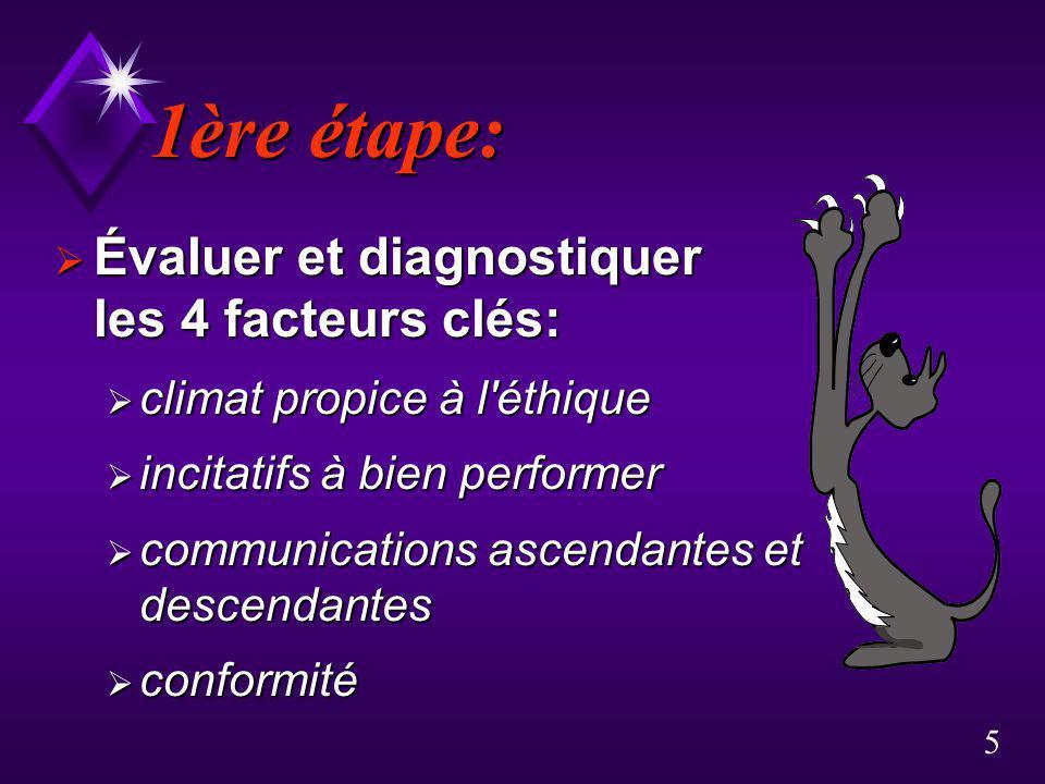 5 1ère étape: Évaluer et diagnostiquer les 4 facteurs clés: Évaluer et diagnostiquer les 4 facteurs clés: climat propice à l'éthique climat propice à