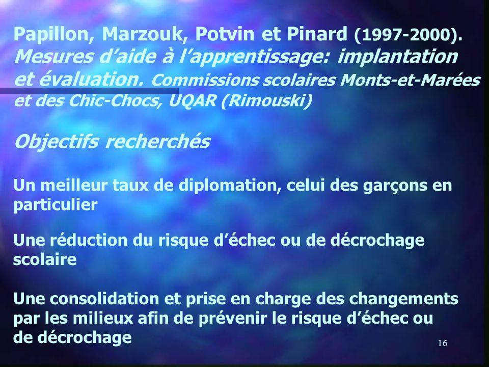 16 Papillon, Marzouk, Potvin et Pinard (1997-2000). Mesures daide à lapprentissage: implantation et évaluation. Commissions scolaires Monts-et-Marées