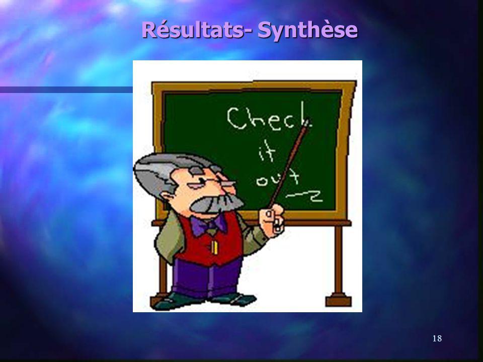 18 Résultats- Synthèse
