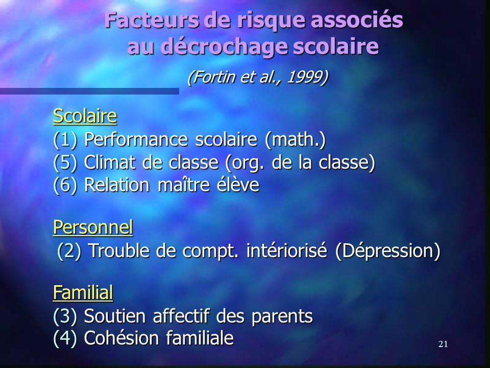21 Facteurs de risque associés au décrochage scolaire (Fortin et al., 1999) Scolaire (1) Performance scolaire (math.) (5) Climat de classe (org. de la