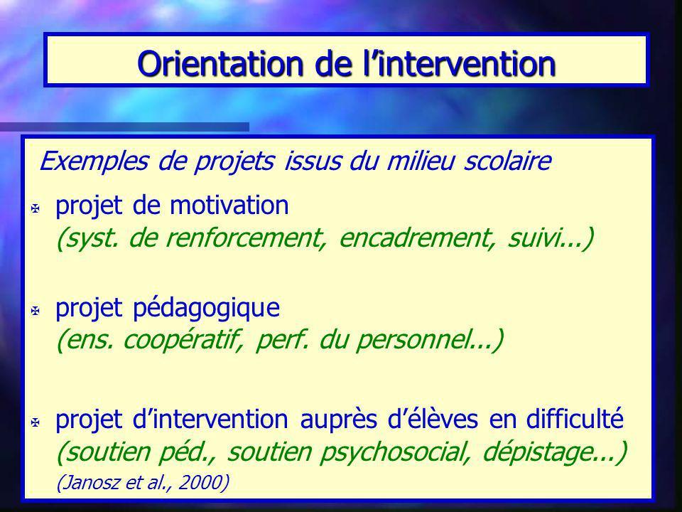 25 Orientation de lintervention Exemples de projets issus du milieu scolaire X X projet de motivation (syst. de renforcement, encadrement, suivi...) X