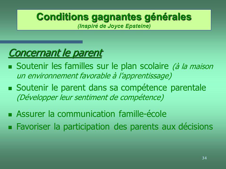 34 Conditions gagnantes générales Conditions gagnantes générales (Inspiré de Joyce Epsteine) Concernant le parent n Soutenir les familles sur le plan