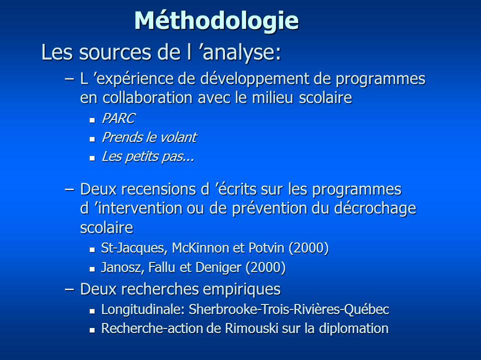 Méthodologie Les sources de l analyse: –L expérience de développement de programmes en collaboration avec le milieu scolaire n PARC n Prends le volant