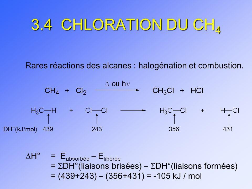 3.4 CHLORATION DU CH 4 Rares réactions des alcanes : halogénation et combustion. DH°(kJ/mol) 439 243 356 431 H°= E absorbée – E libérée = DH°(liaisons