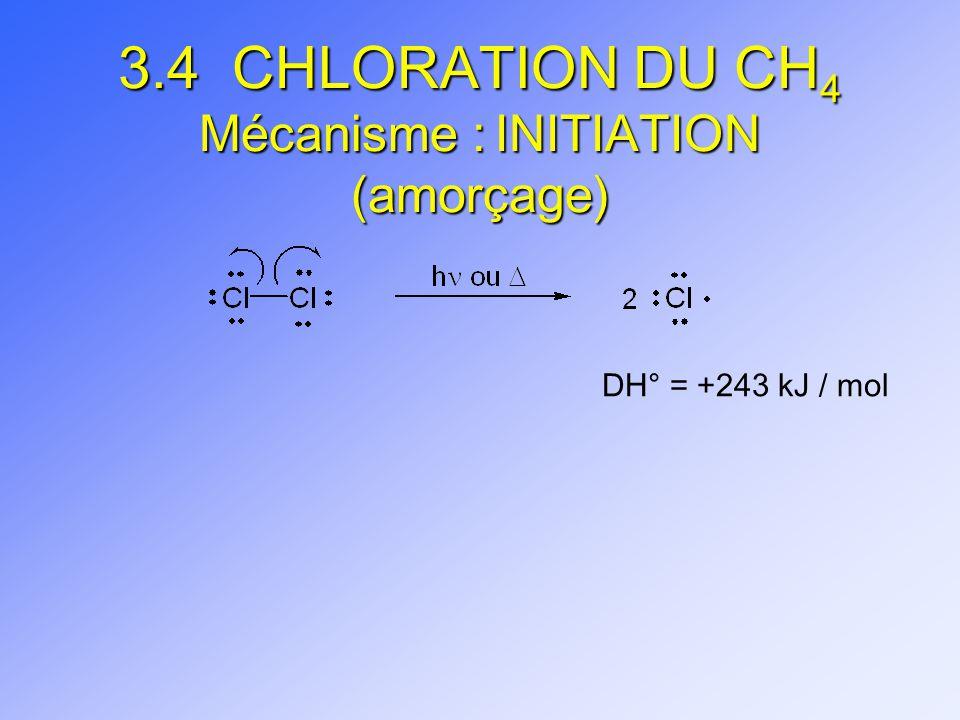 3.4 CHLORATION DU CH 4 Mécanisme : INITIATION (amorçage) DH° = +243 kJ / mol