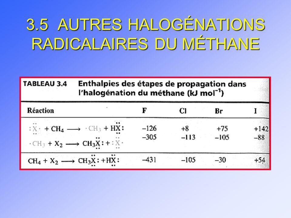 3.5 AUTRES HALOGÉNATIONS RADICALAIRES DU MÉTHANE