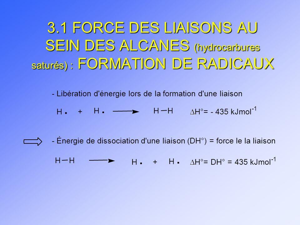 3.1 FORCE DES LIAISONS AU SEIN DES ALCANES (hydrocarbures saturés) : FORMATION DE RADICAUX H. H. + HH H°= - 435 kJmol H. H. + HH H°= DH° = 435 kJmol -