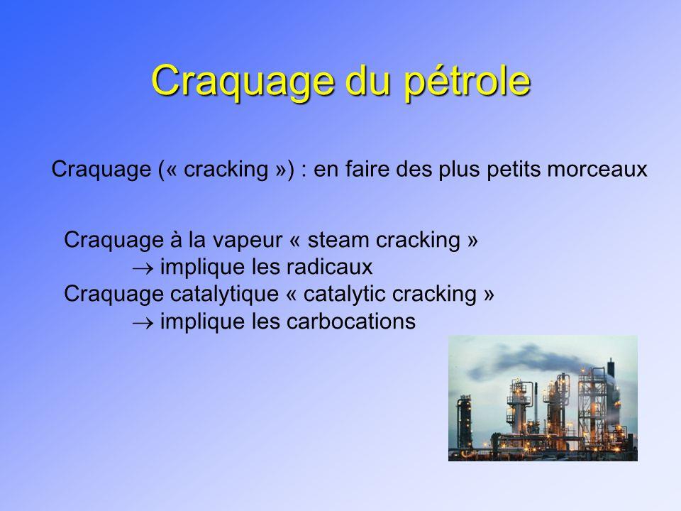 Craquage du pétrole Craquage (« cracking ») : en faire des plus petits morceaux Craquage à la vapeur « steam cracking » implique les radicaux Craquage