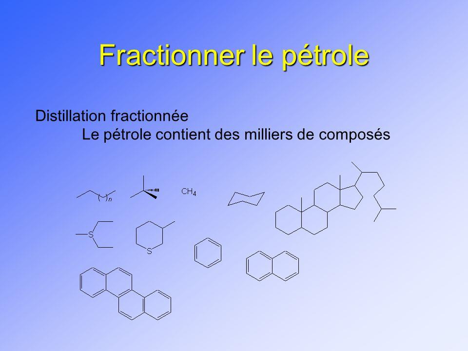 Fractionner le pétrole Distillation fractionnée Le pétrole contient des milliers de composés