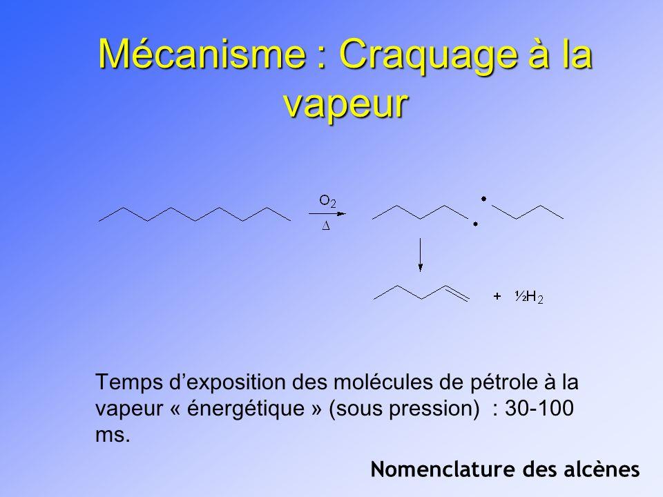 Mécanisme : Craquage à la vapeur Temps dexposition des molécules de pétrole à la vapeur « énergétique » (sous pression) : 30-100 ms. Nomenclature des