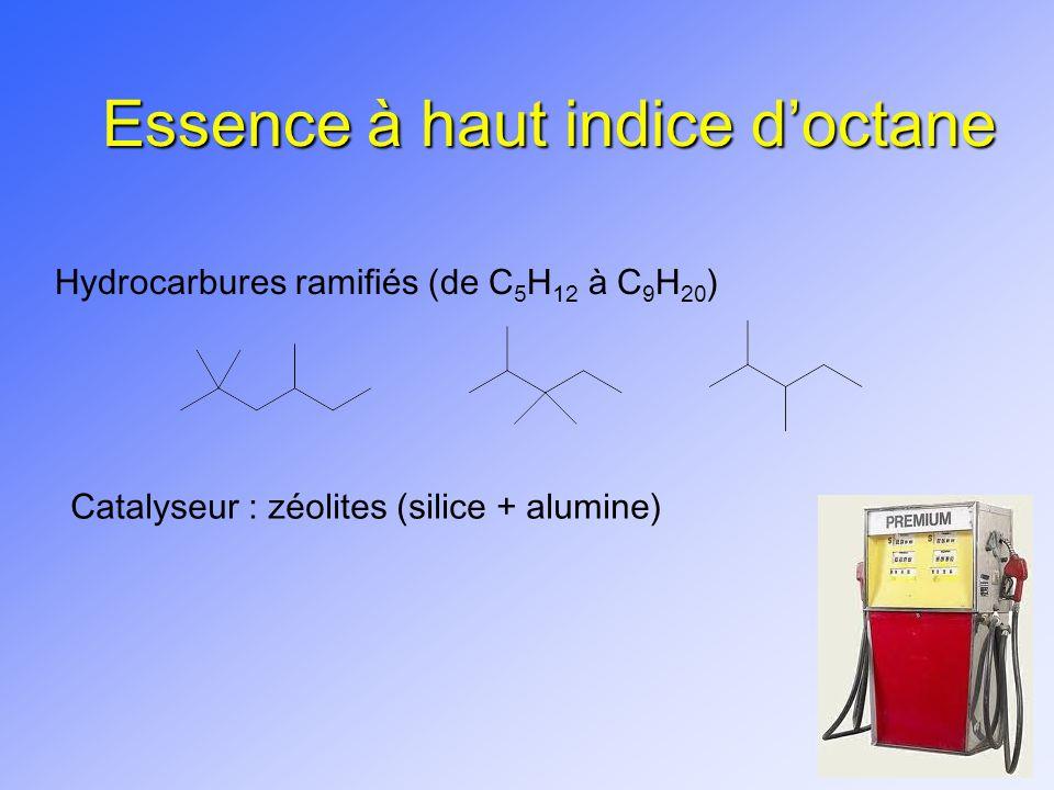 Essence à haut indice doctane Hydrocarbures ramifiés (de C 5 H 12 à C 9 H 20 ) Catalyseur : zéolites (silice + alumine)