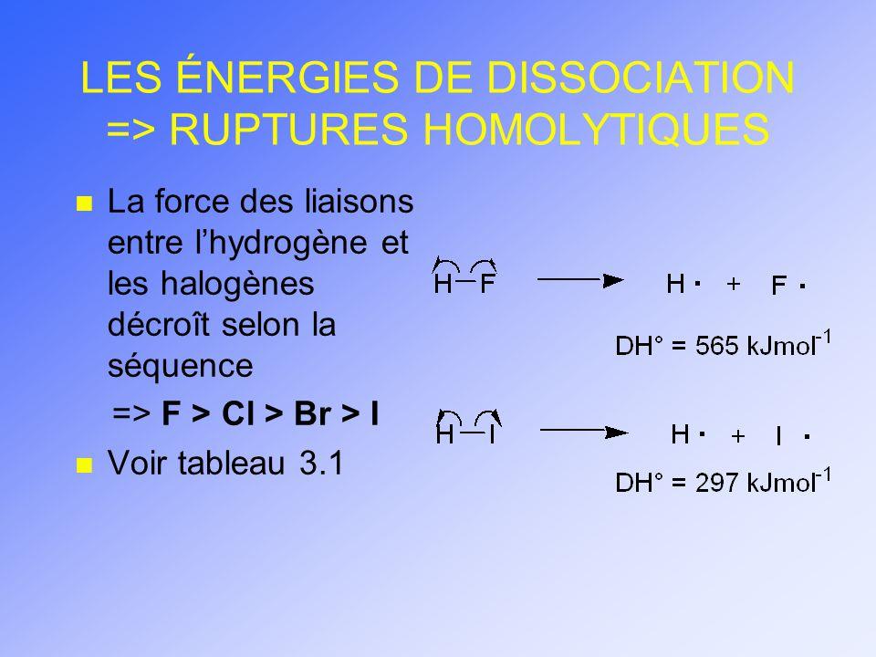 LES ÉNERGIES DE DISSOCIATION => RUPTURES HOMOLYTIQUES n n La force des liaisons entre lhydrogène et les halogènes décroît selon la séquence => F > Cl