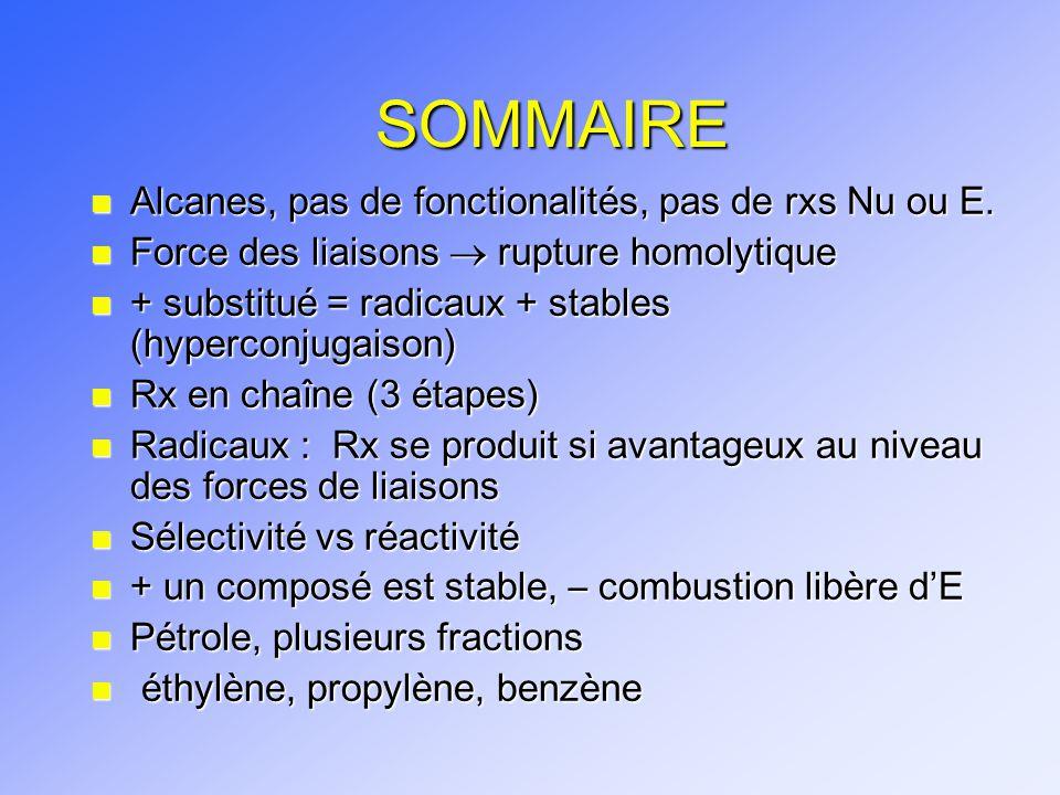 SOMMAIRE n Alcanes, pas de fonctionalités, pas de rxs Nu ou E. n Force des liaisons rupture homolytique n + substitué = radicaux + stables (hyperconju
