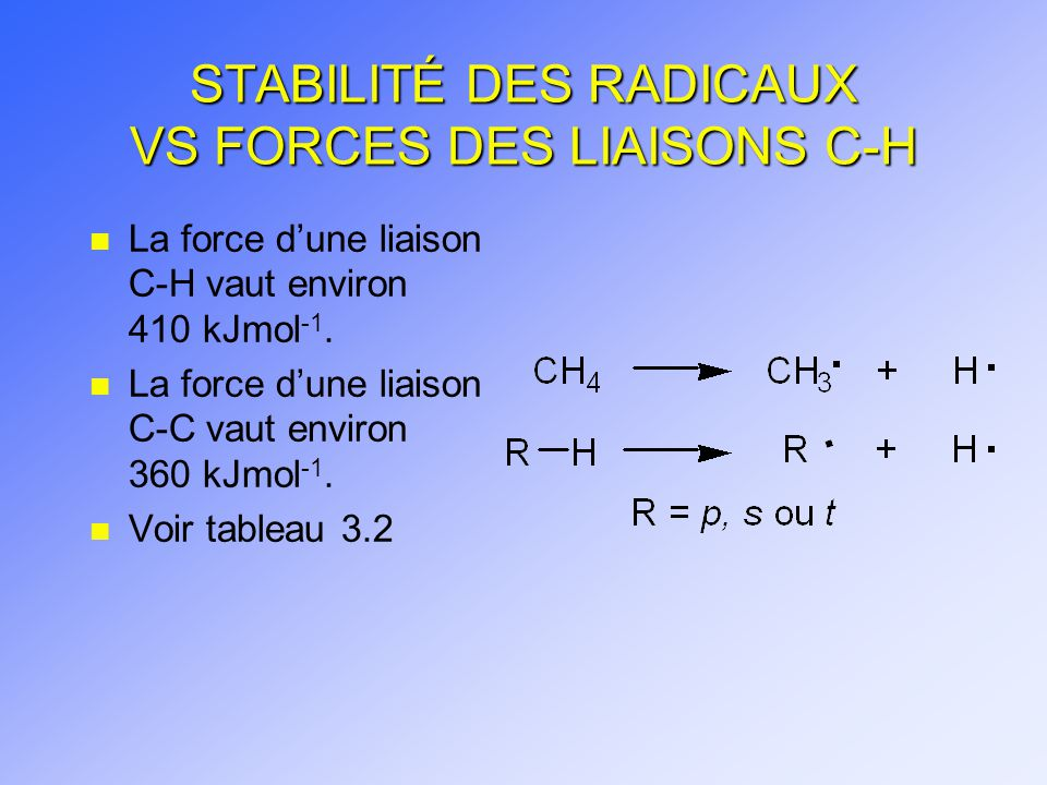 STABILITÉ DES RADICAUX VS FORCES DES LIAISONS C-H n n La force dune liaison C-H vaut environ 410 kJmol -1. n n La force dune liaison C-C vaut environ