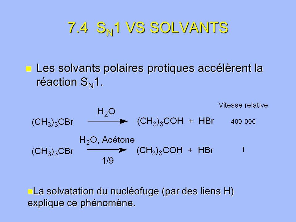 7.4 S N 1 VS SOLVANTS n Les solvants polaires protiques accélèrent la réaction S N 1.
