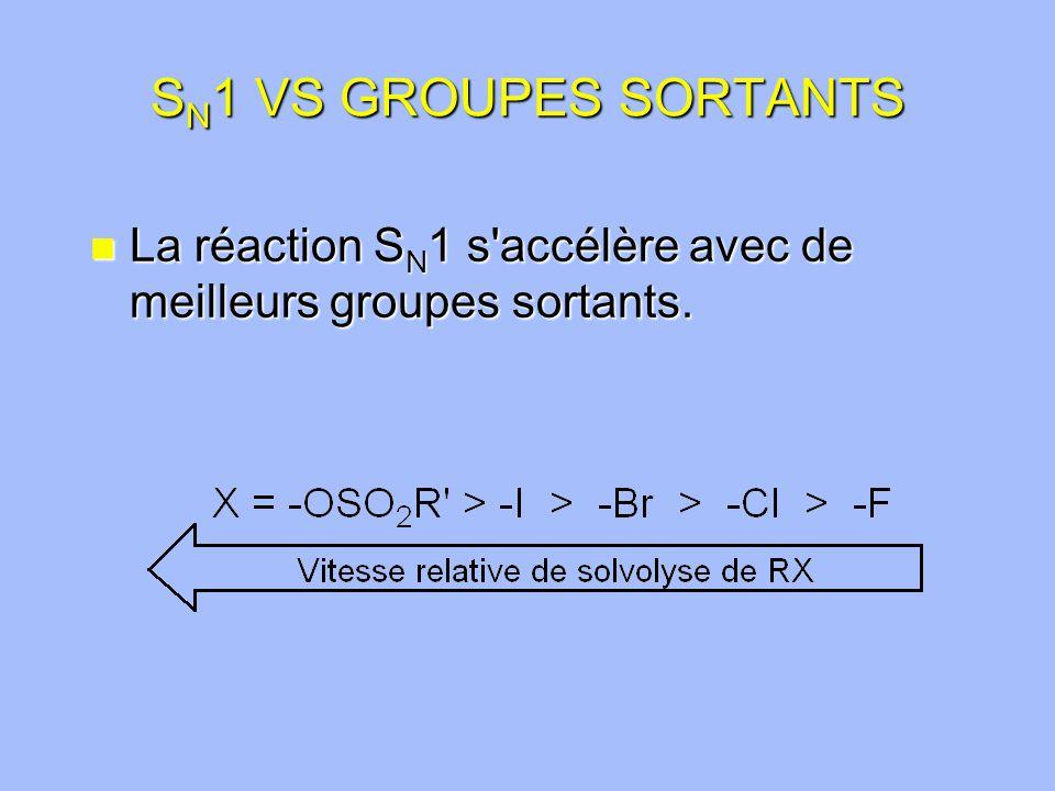 S N 1 VS GROUPES SORTANTS n La réaction S N 1 s accélère avec de meilleurs groupes sortants.
